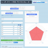 無料で簡単にレーダーチャートが作成できるWebツール